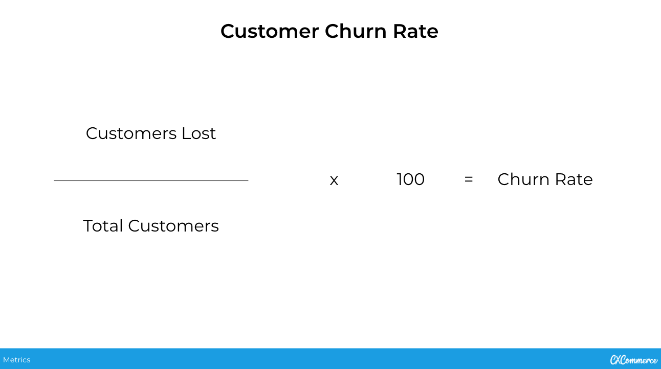 Customer Experience Metric - Customer Churn rate Image Example