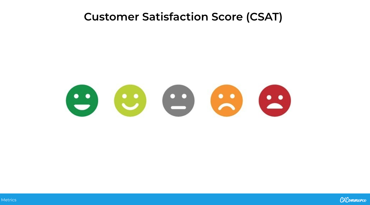 Customer Experience Metric - Customer Satisfaction Score (CSAT) Illustration